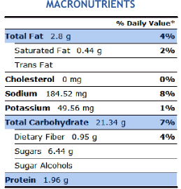 How To Read A Nutrition Label And Choose Food - Macronutrients