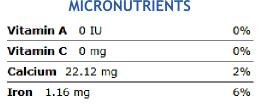 How To Read A Nutrition Label And Choose Food - Micronutrients